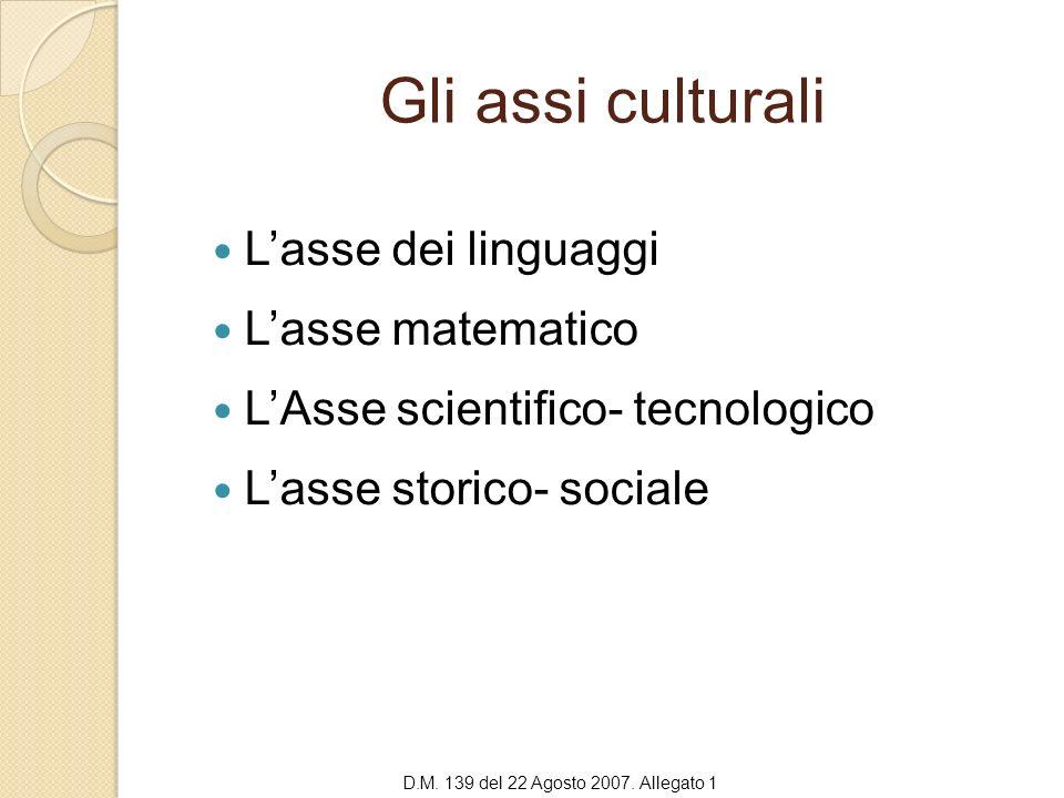 Gli assi culturali L'asse dei linguaggi L'asse matematico