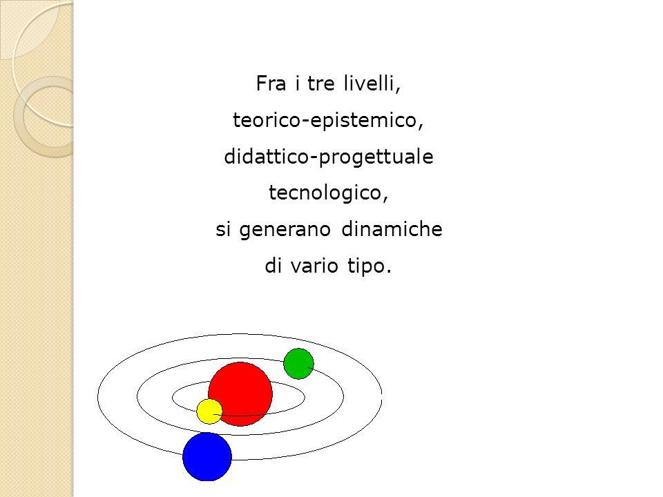 didattico-progettuale