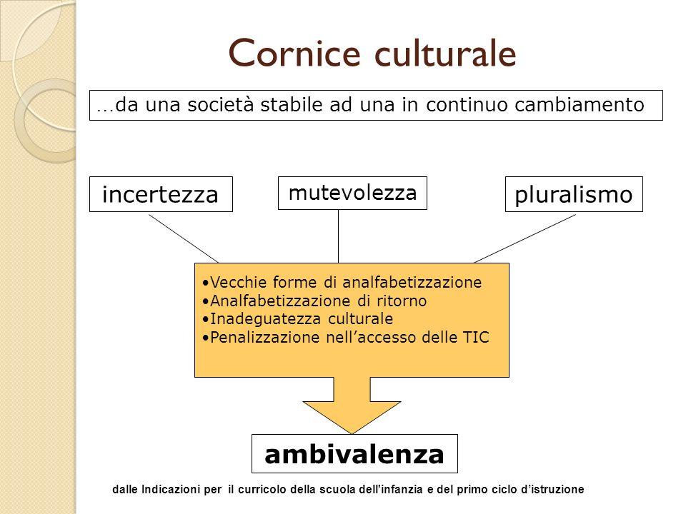 Cornice culturale ambivalenza incertezza pluralismo mutevolezza
