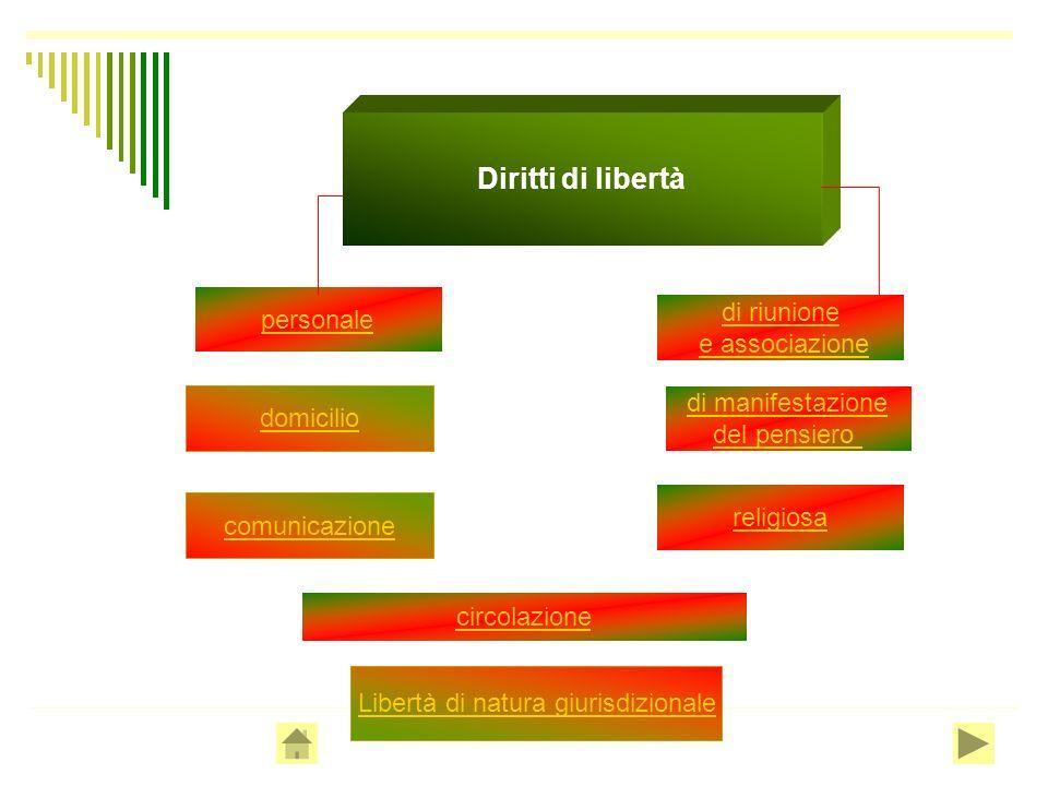Libertà di natura giurisdizionale