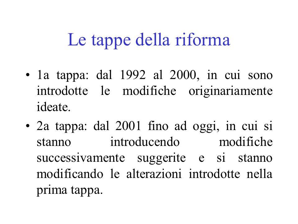 Le tappe della riforma 1a tappa: dal 1992 al 2000, in cui sono introdotte le modifiche originariamente ideate.