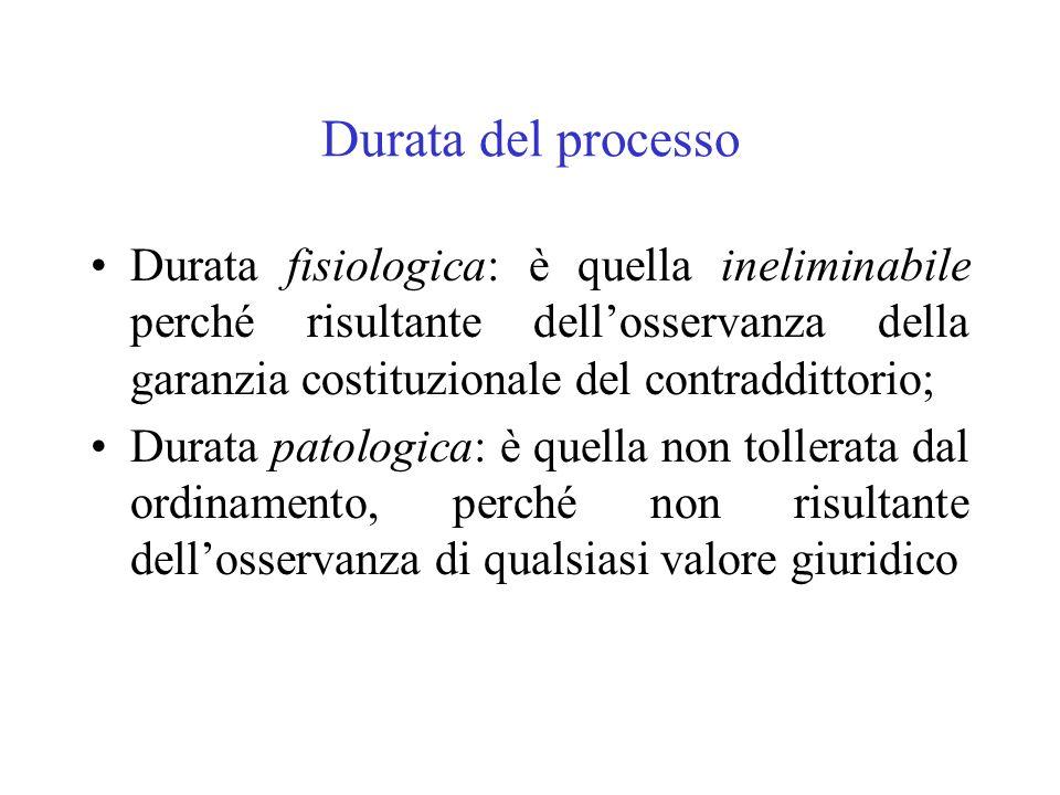 Durata del processo Durata fisiologica: è quella ineliminabile perché risultante dell'osservanza della garanzia costituzionale del contraddittorio;