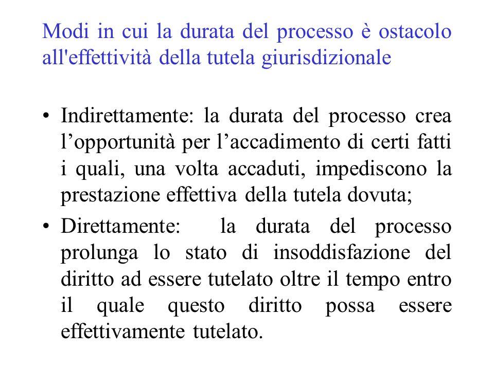 Modi in cui la durata del processo è ostacolo all effettività della tutela giurisdizionale
