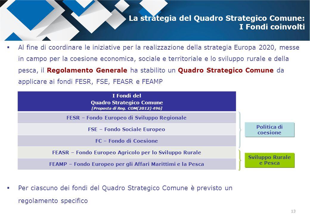 La strategia del Quadro Strategico Comune: I Fondi coinvolti
