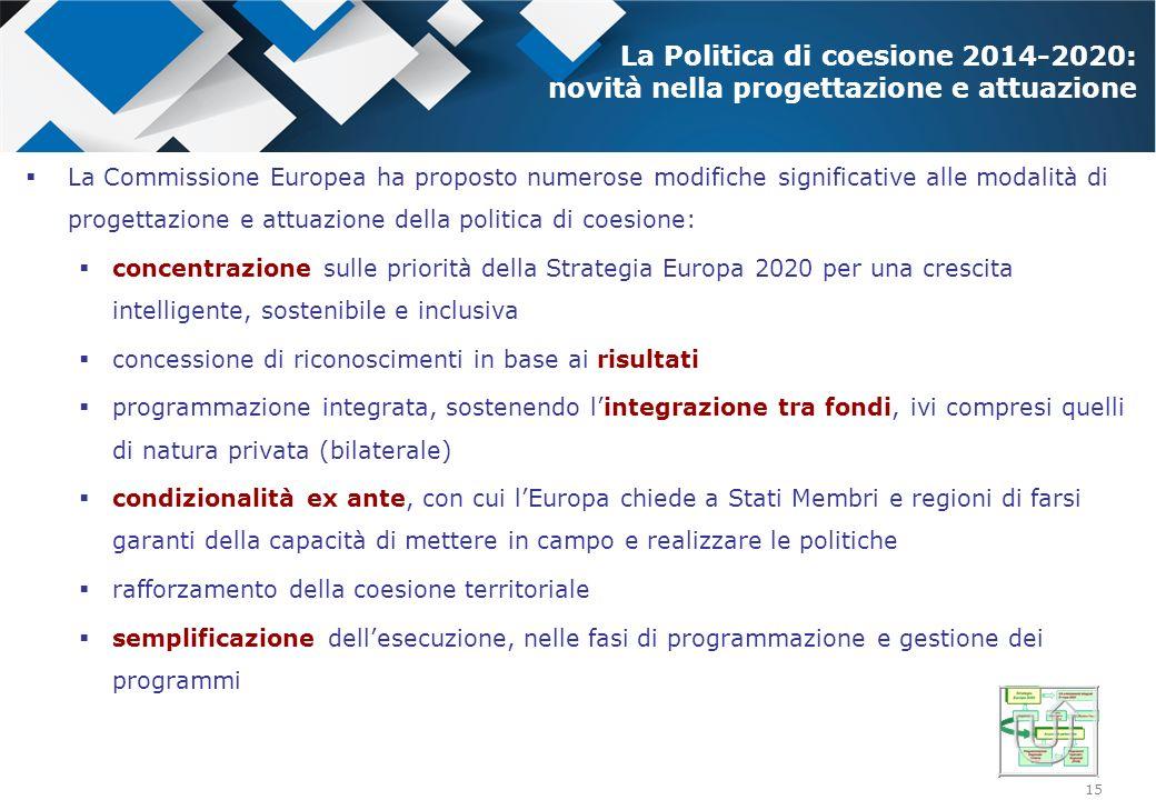 La Politica di coesione 2014-2020: novità nella progettazione e attuazione
