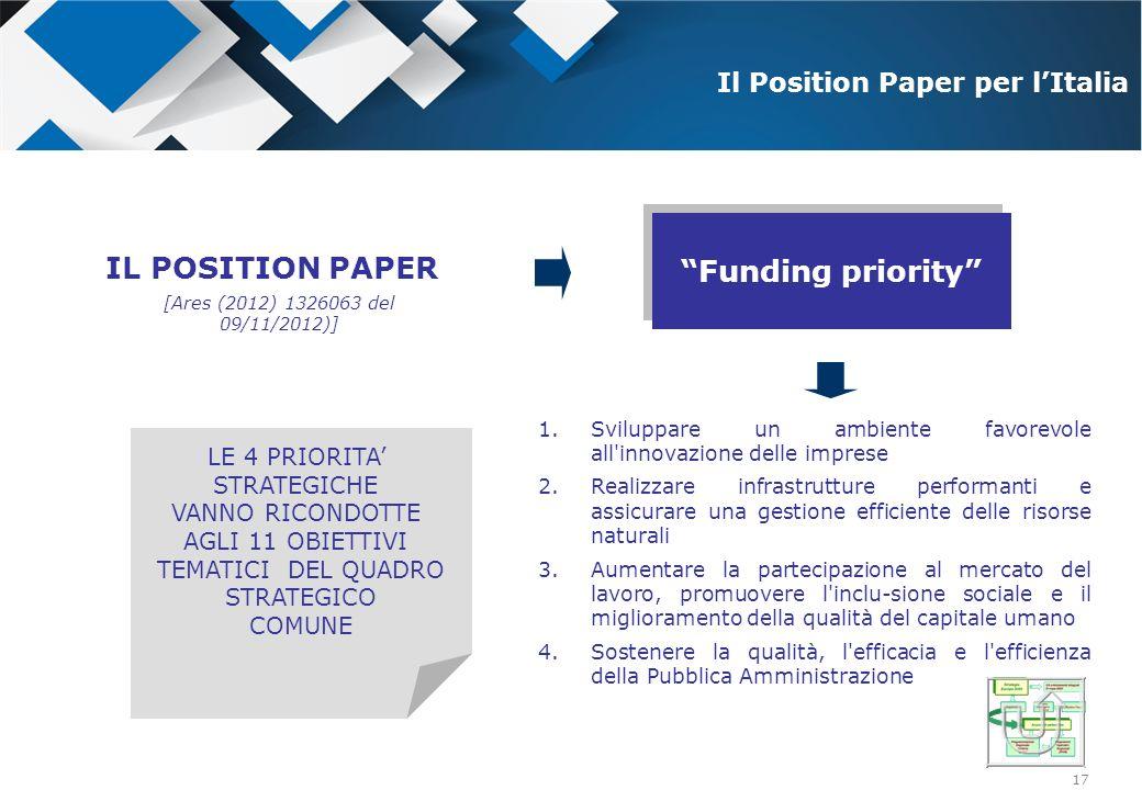 Il Position Paper per l'Italia