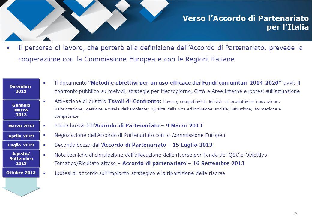 Verso l'Accordo di Partenariato per l'Italia