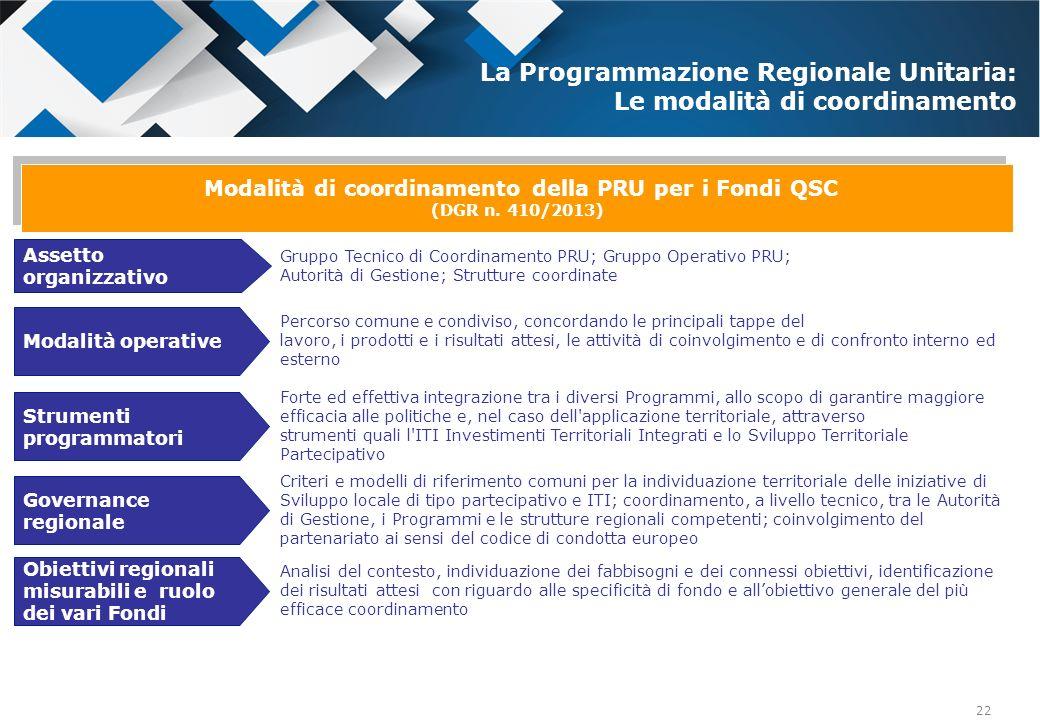 La Programmazione Regionale Unitaria: Le modalità di coordinamento