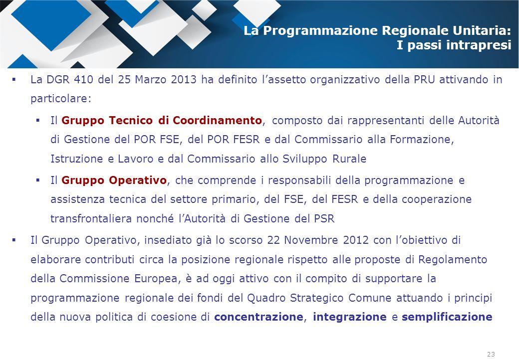 La Programmazione Regionale Unitaria: I passi intrapresi