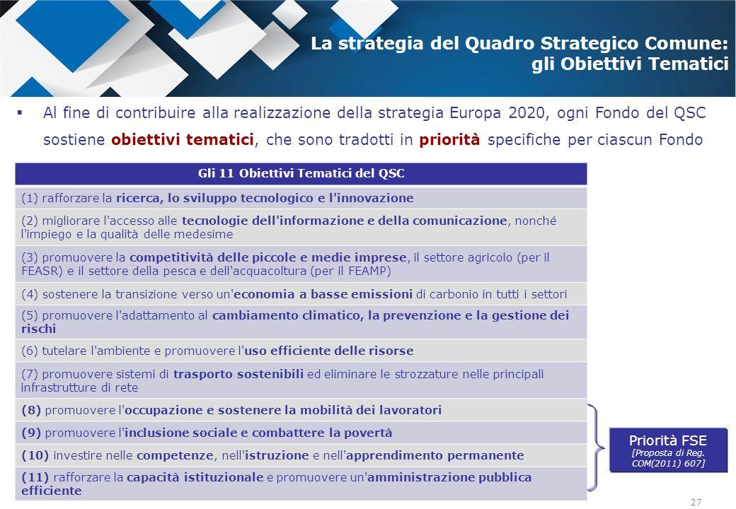 La strategia del Quadro Strategico Comune: gli Obiettivi Tematici