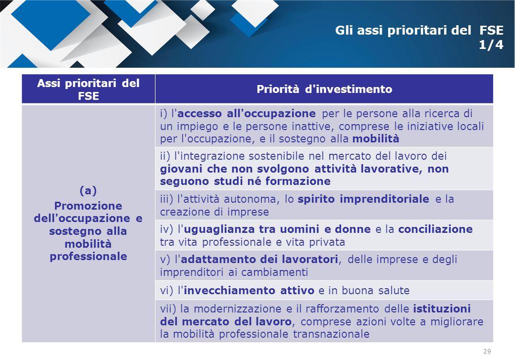 Gli assi prioritari del FSE 1/4