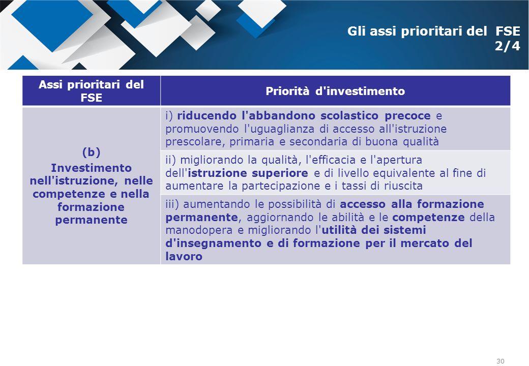 Gli assi prioritari del FSE 2/4