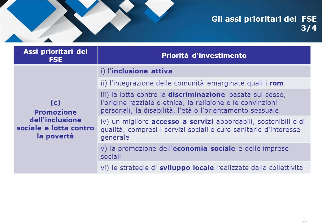Gli assi prioritari del FSE 3/4