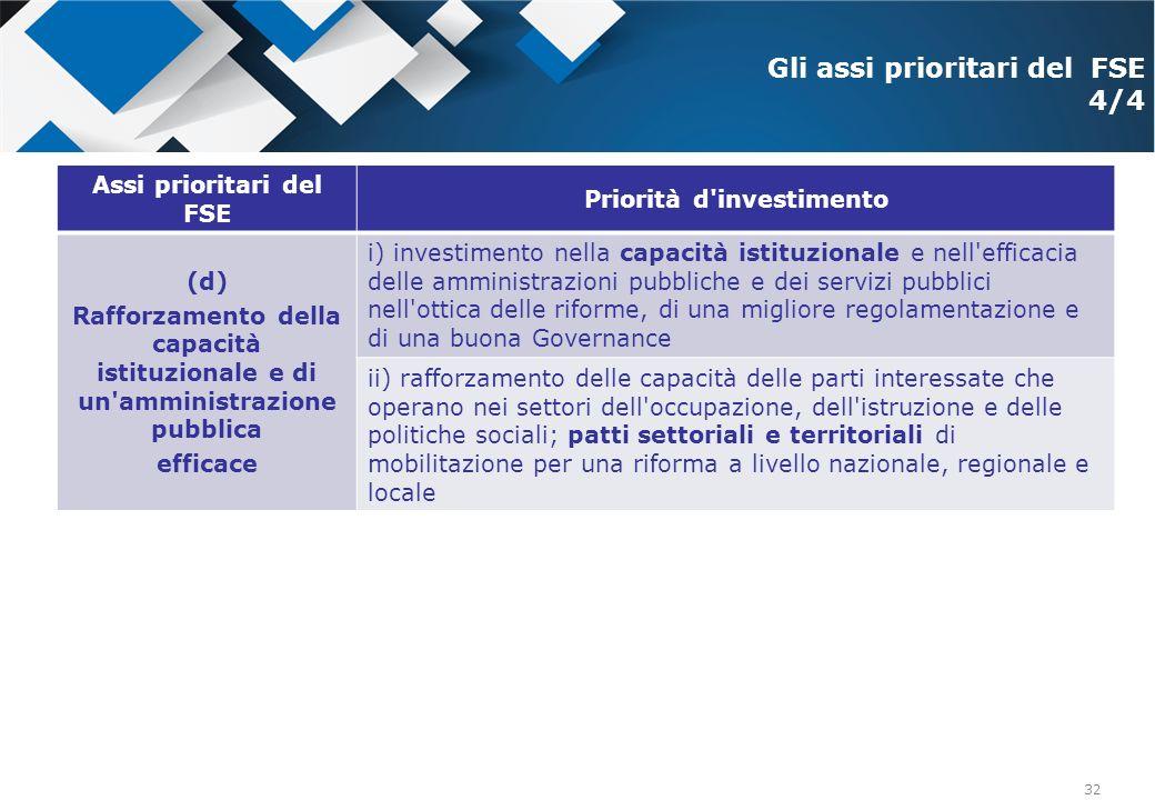 Gli assi prioritari del FSE 4/4