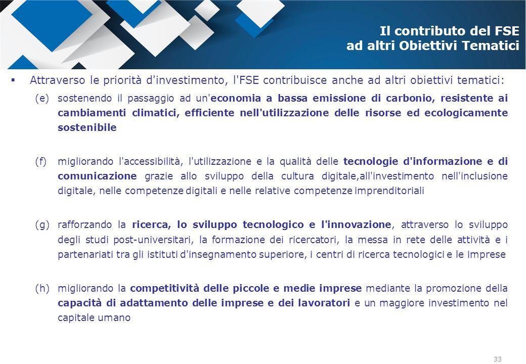 Il contributo del FSE ad altri Obiettivi Tematici
