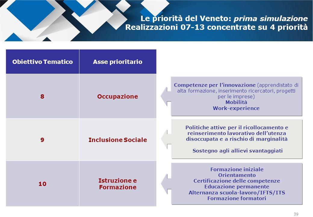 Le priorità del Veneto: prima simulazione Realizzazioni 07-13 concentrate su 4 priorità