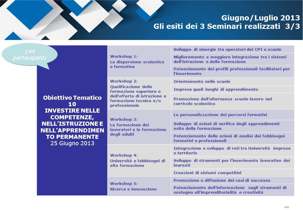 Giugno/Luglio 2013 Gli esiti dei 3 Seminari realizzati 3/3