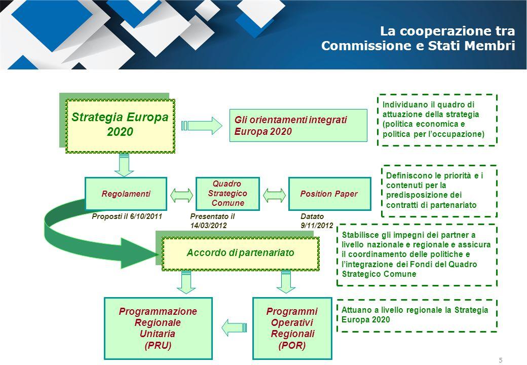 La cooperazione tra Commissione e Stati Membri