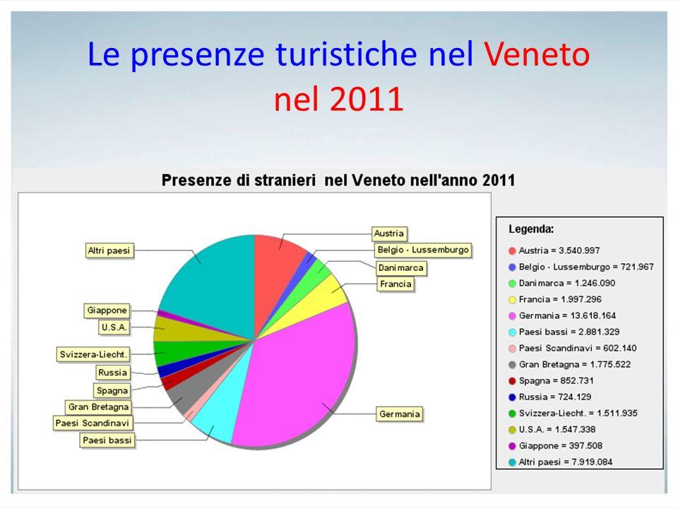 Le presenze turistiche nel Veneto nel 2011