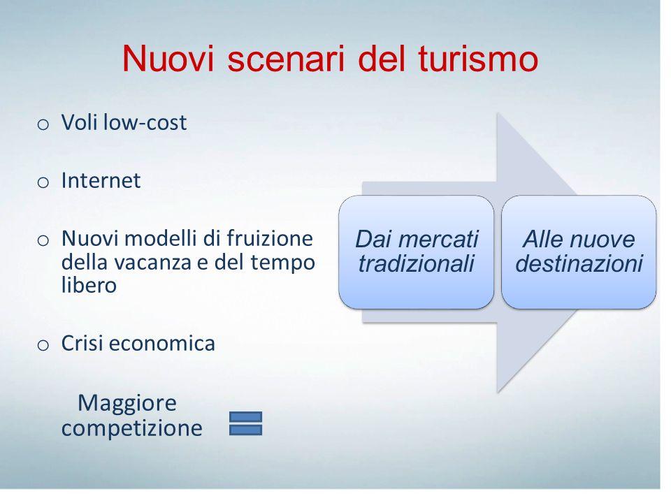 Nuovi scenari del turismo