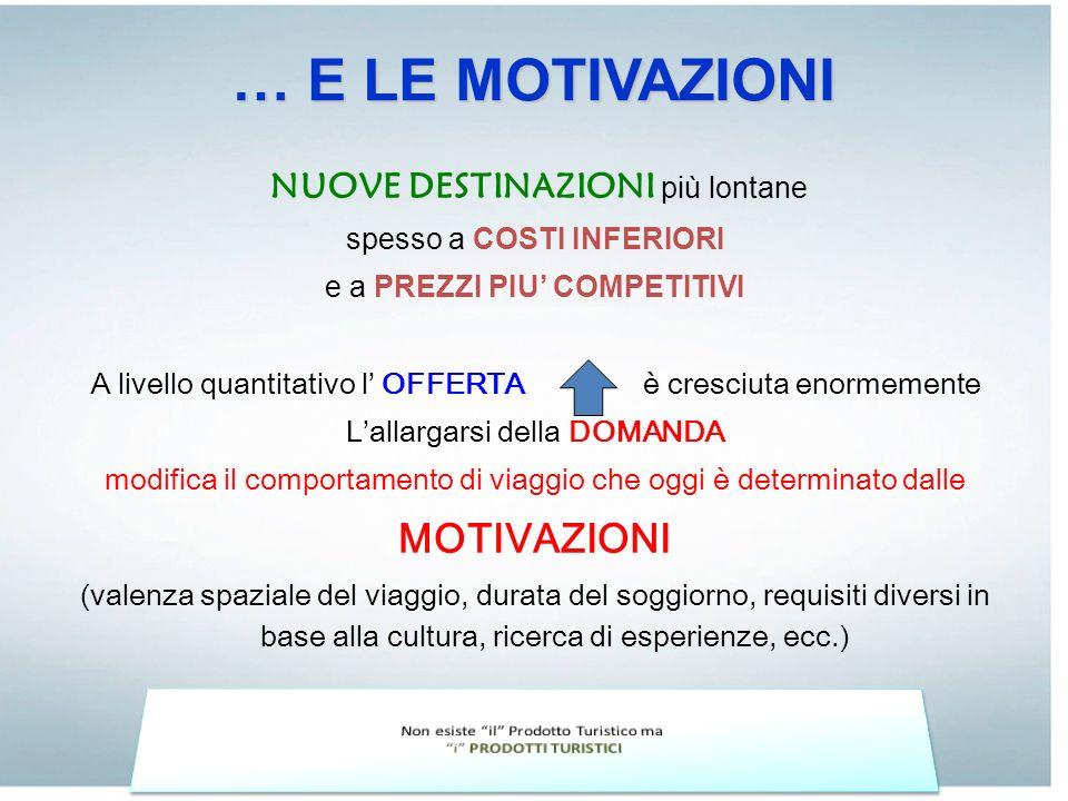 … E LE MOTIVAZIONI MOTIVAZIONI NUOVE DESTINAZIONI più lontane