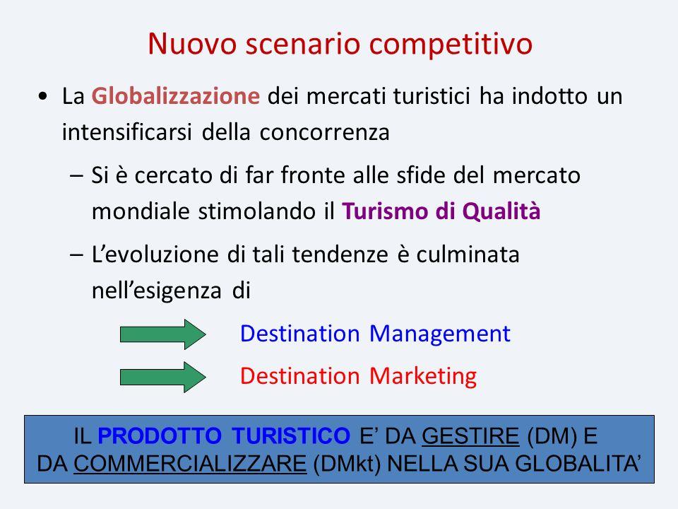Nuovo scenario competitivo