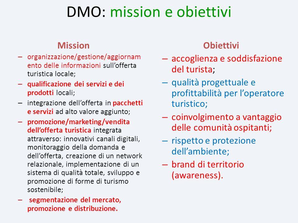 DMO: mission e obiettivi