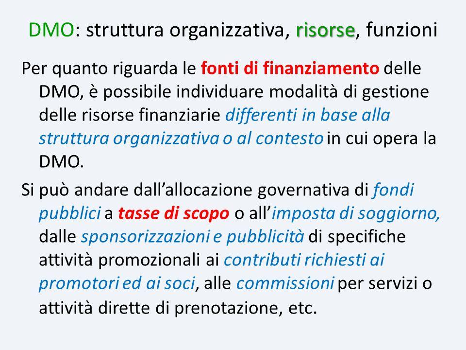 DMO: struttura organizzativa, risorse, funzioni