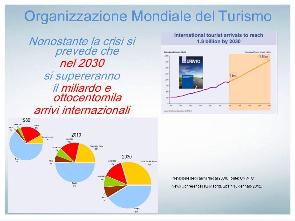 Organizzazione Mondiale del Turismo