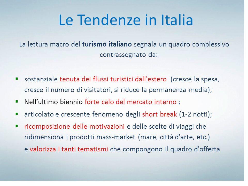Le Tendenze in Italia La lettura macro del turismo italiano segnala un quadro complessivo contrassegnato da:
