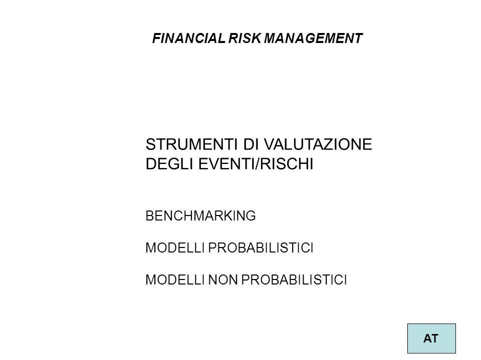 STRUMENTI DI VALUTAZIONE DEGLI EVENTI/RISCHI