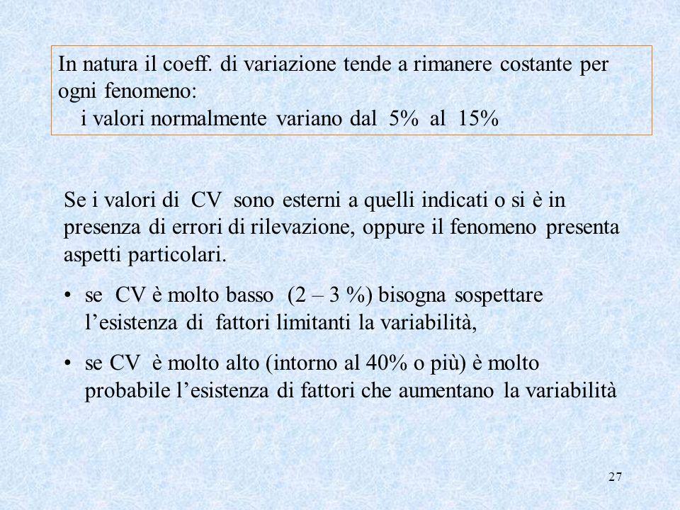 In natura il coeff. di variazione tende a rimanere costante per ogni fenomeno: i valori normalmente variano dal 5% al 15%