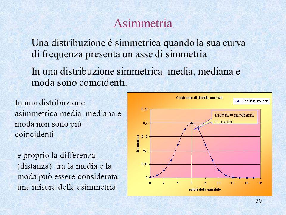 AsimmetriaUna distribuzione è simmetrica quando la sua curva di frequenza presenta un asse di simmetria.