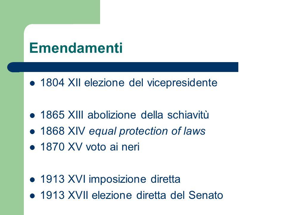 Emendamenti 1804 XII elezione del vicepresidente