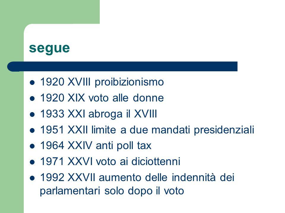 segue 1920 XVIII proibizionismo 1920 XIX voto alle donne