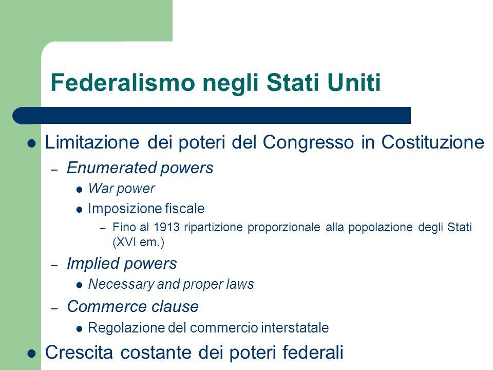 Federalismo negli Stati Uniti