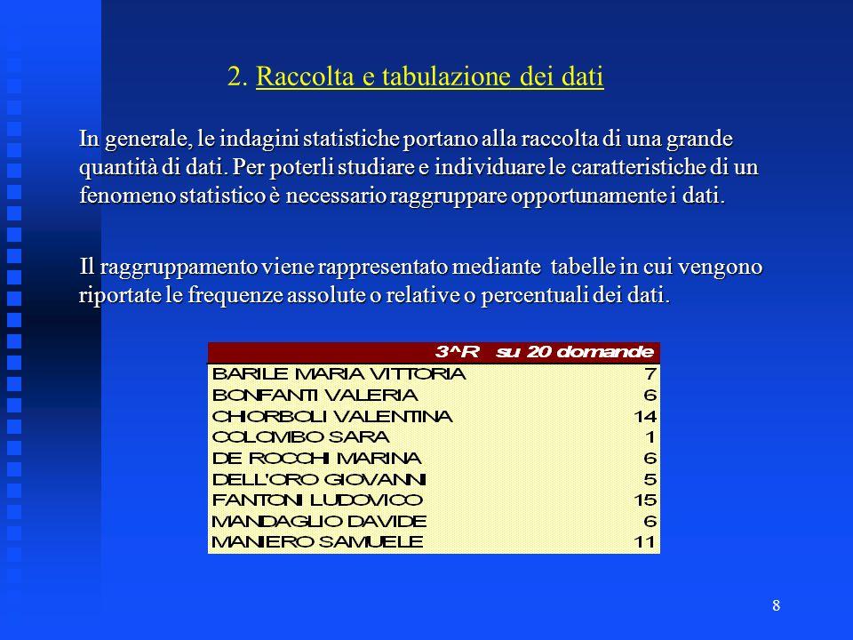 2. Raccolta e tabulazione dei dati