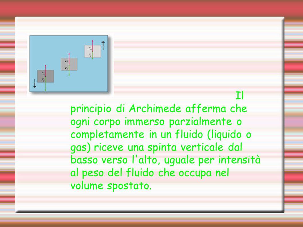 Il principio di Archimede afferma che ogni corpo immerso parzialmente o completamente in un fluido (liquido o gas) riceve una spinta verticale dal basso verso l alto, uguale per intensità al peso del fluido che occupa nel volume spostato.