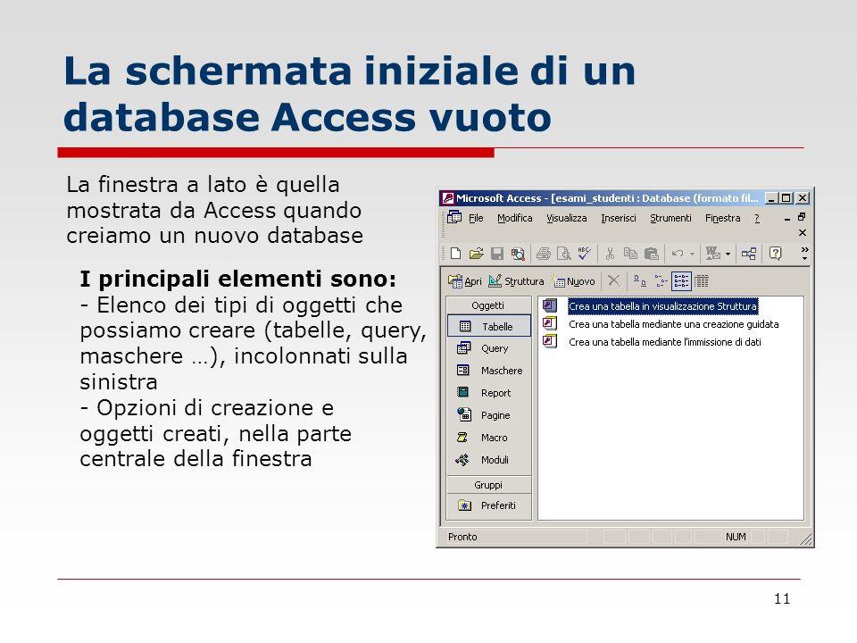 La schermata iniziale di un database Access vuoto