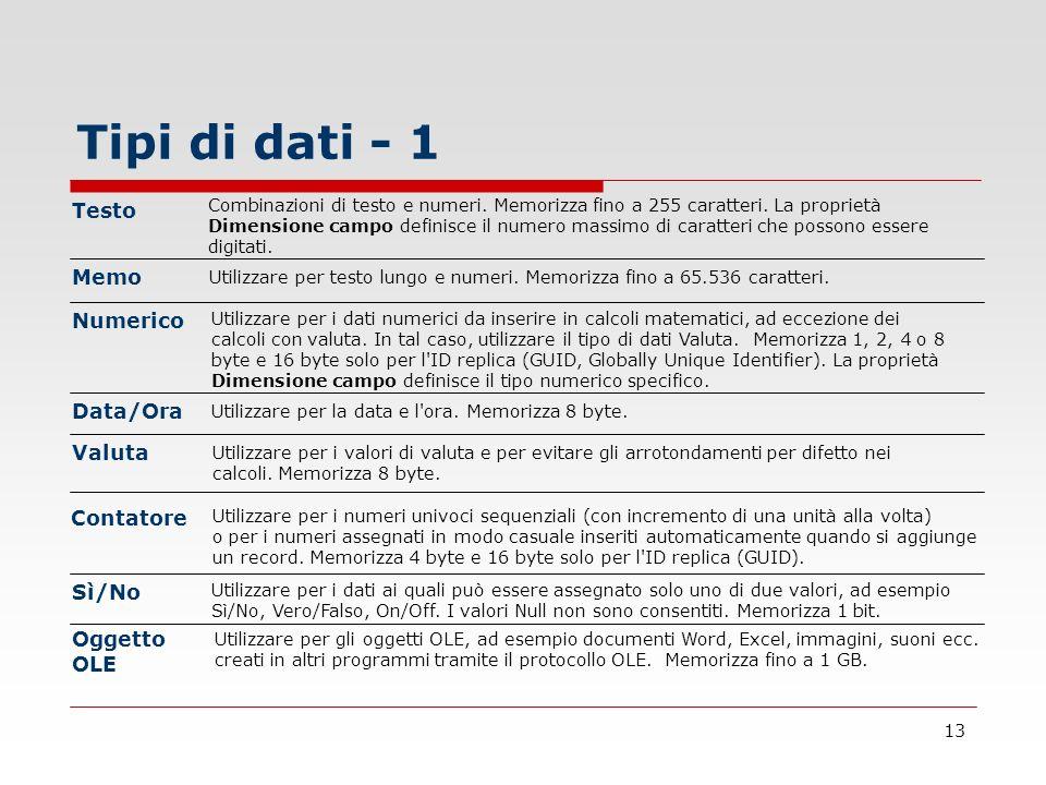 Tipi di dati - 1 Testo Memo Numerico Data/Ora Valuta Contatore Sì/No
