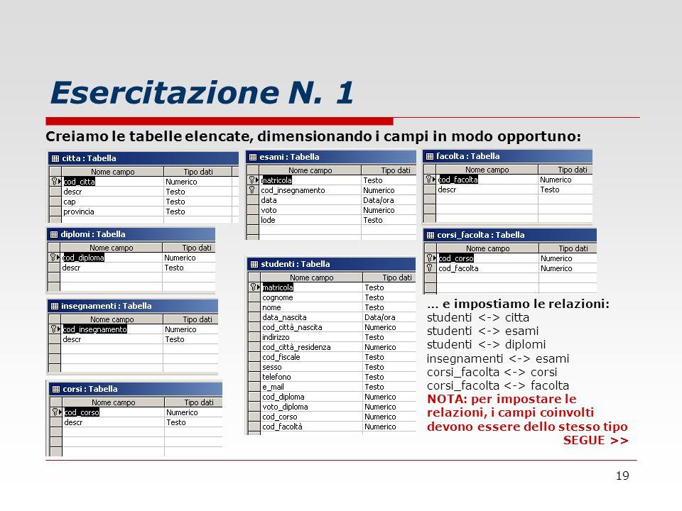 Esercitazione N. 1 Creiamo le tabelle elencate, dimensionando i campi in modo opportuno: