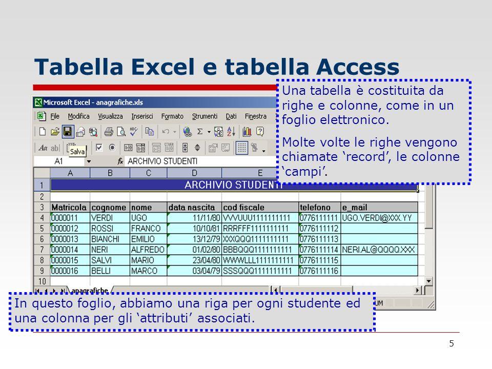 Tabella Excel e tabella Access
