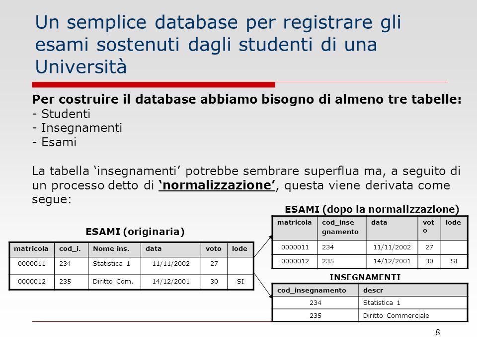 Un semplice database per registrare gli esami sostenuti dagli studenti di una Università