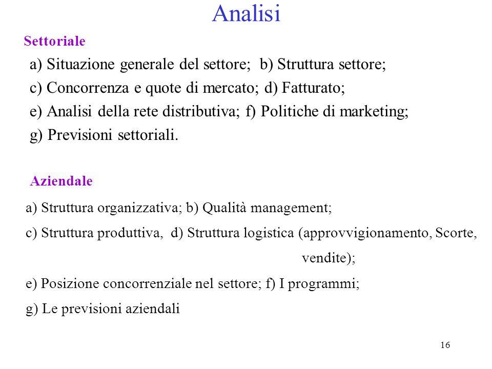 Analisi a) Situazione generale del settore; b) Struttura settore;