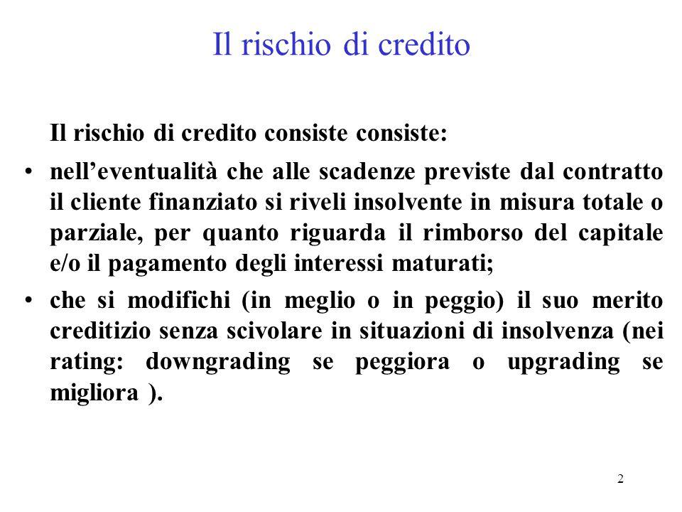Il rischio di credito Il rischio di credito consiste consiste: