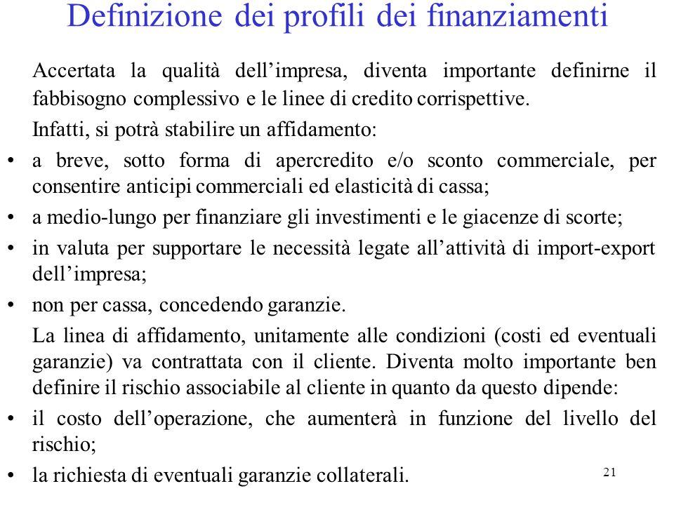 Definizione dei profili dei finanziamenti