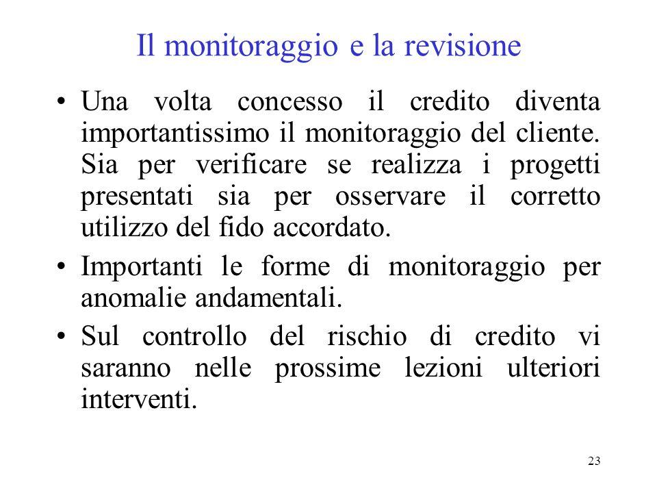 Il monitoraggio e la revisione