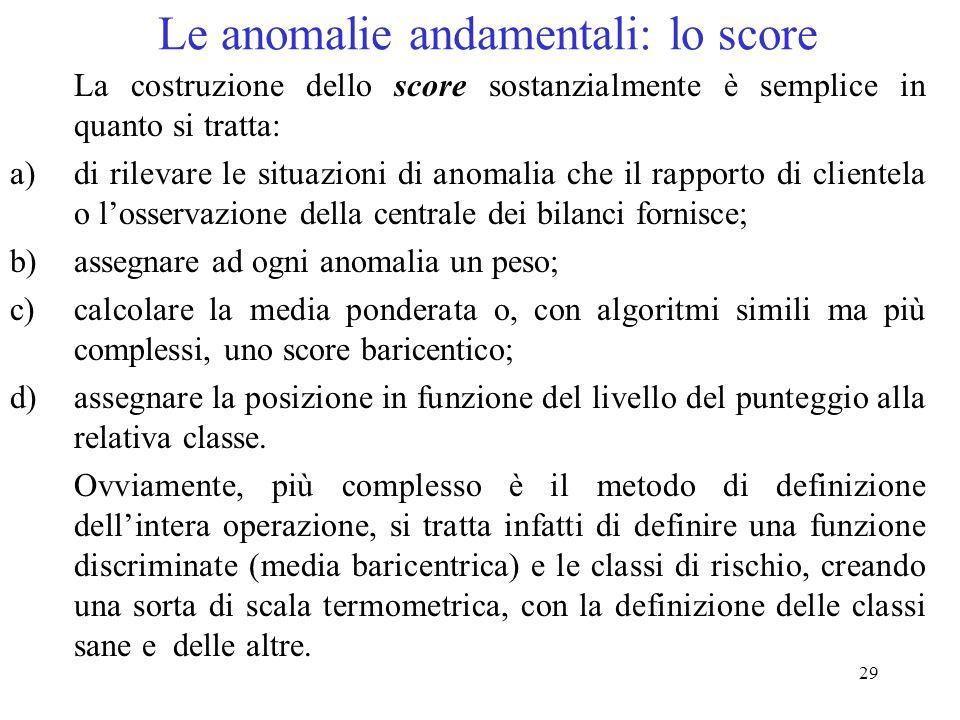 Le anomalie andamentali: lo score