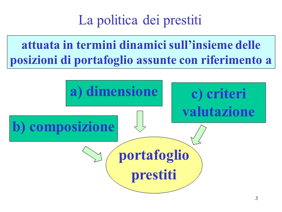 c) criteri valutazione