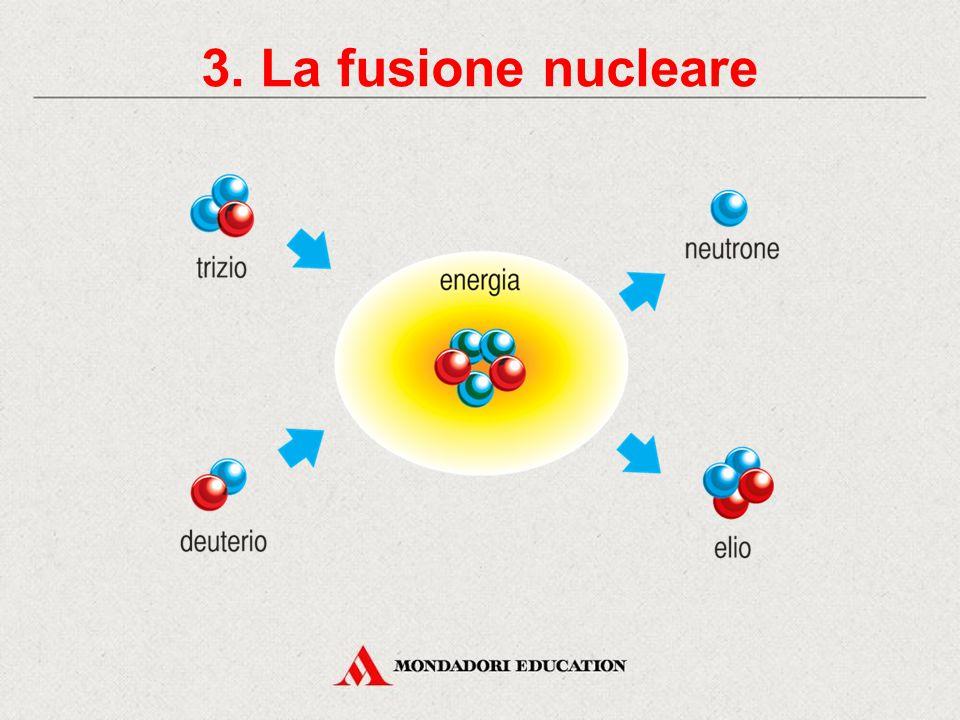 3. La fusione nucleare * *